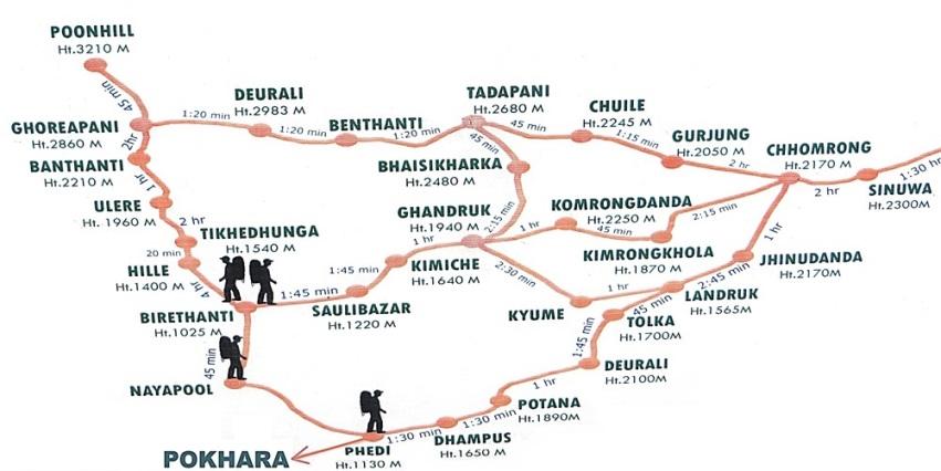 trekking Annapurna Ghorepani Poon Hill